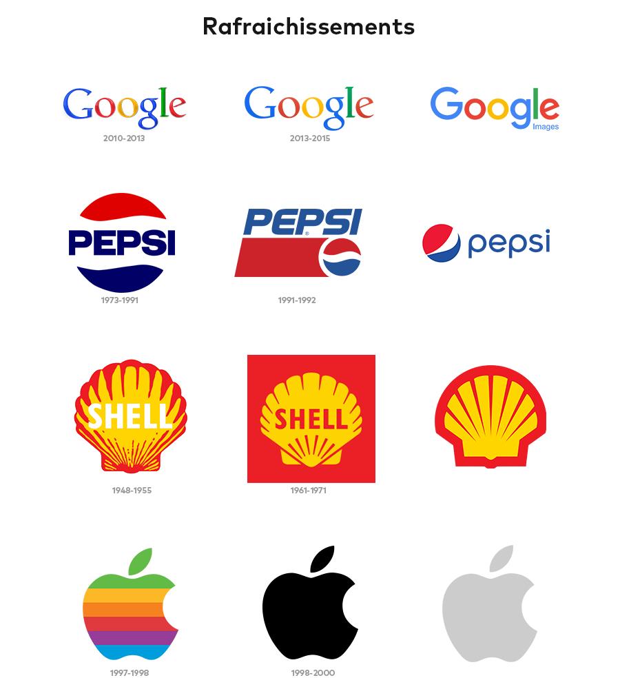Raffraichissement d'un logo marques connues