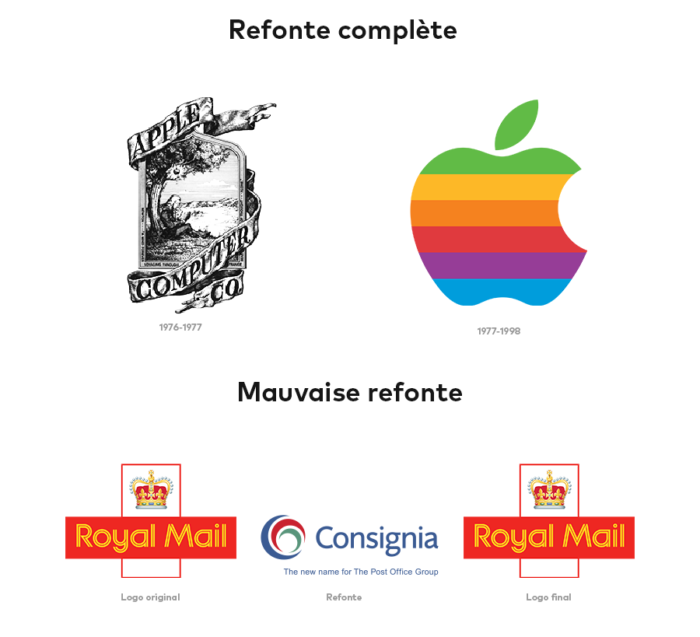 Refonte logo marques connues